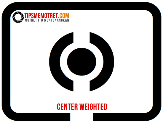 Metering Center Weighted