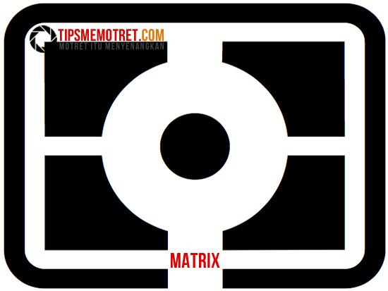 Metering Matrix