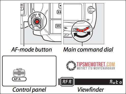 Cara Mengganti Autofocus Mode