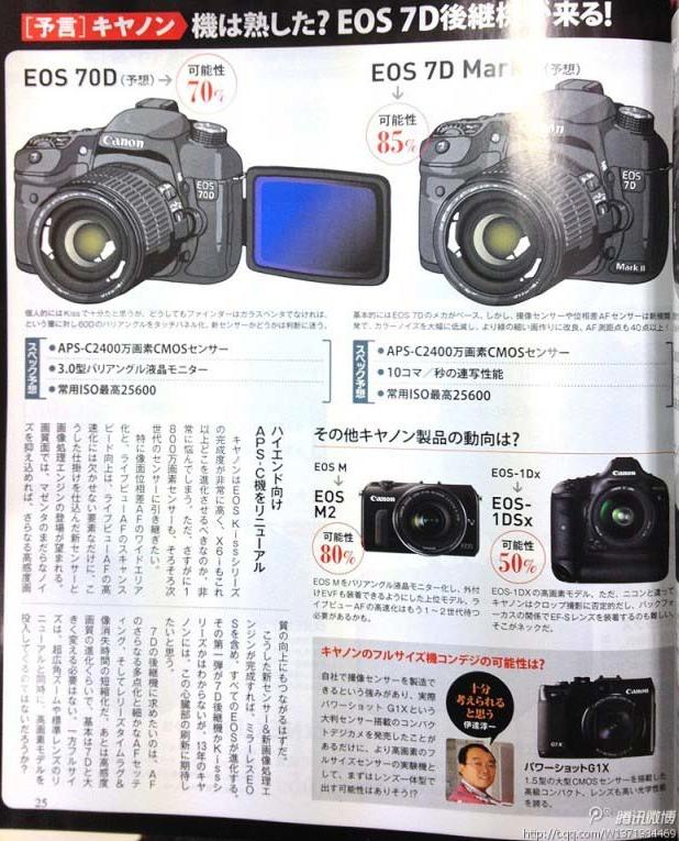 Prediksi Kamera Canon 2013