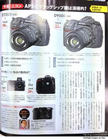 Prediksi Kamera Nikon 2013