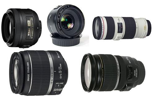 Istilah Lensa Kamera DSLR